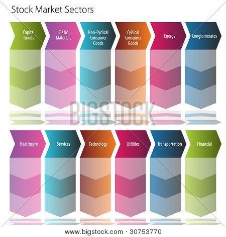 An image of a stock market sector arrow flow chart.