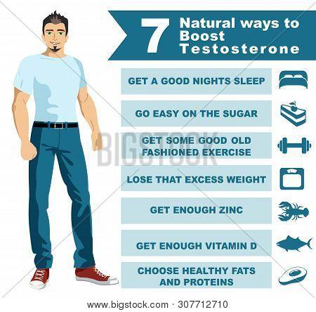 7 Natural Ways Boost Testosterone. Infographics Scientific Popular