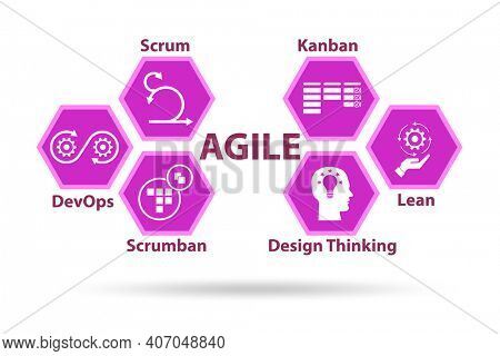 Agile methods summary concept for business
