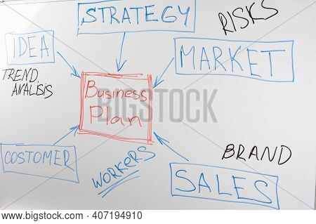 Business Plan Block Diagram On Whiteboard. Business Strategy Concept. White Marker Board With Drawn