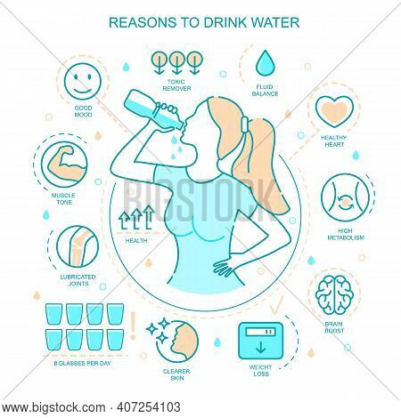 Character Person Woman And Benefits Drinking Water Concept Banner Card Contour Linear Style. Vector