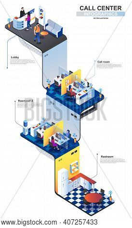 Call Center Modern Isometric Infographics. 3d Isometry Graphic Design Concept With Lobby, Call Room