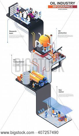 Oil Industry Modern Isometric Infographics. 3d Isometry Graphic Design With Research Team, Refinery