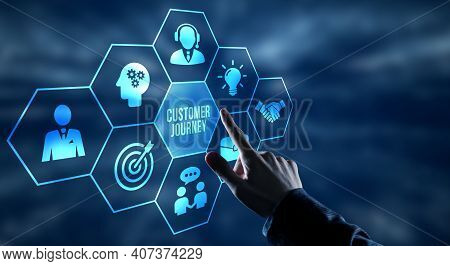 Internet, Business, Technology And Network Concept. Inscription Customer Journey On The Virtual Disp