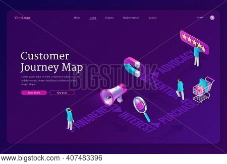 Customer Journey Map Isometric Landing Page. Process Of Shopper Purchasing Decision, Buyer Moving By