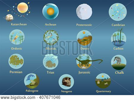 Stratigraphy.  Geochronological Scale.  The History Of The Development Of The Earth.  Periods Of Hun