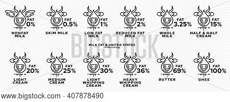 Concept For Product Packaging. Labeling - Fat Content Of Dairy Products. Milk Fat Drop Icon - Cows S