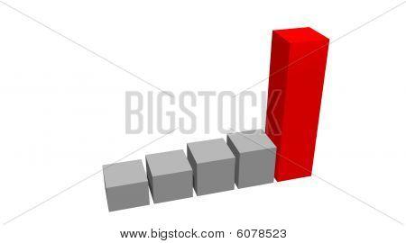 Red progress bar in statistics histogram