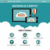 Flat vector website template with mobile gadgets displaying back end as a service poster