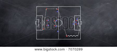 Wide Playing Attacking Soccer Strategy
