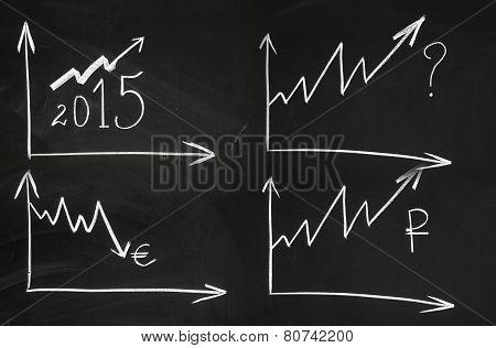 Several Graph