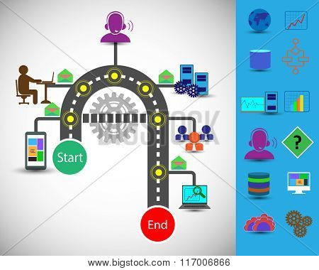 Concept of call center, Customers connecting support engineer