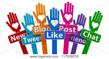 Hands With Social Media Web Signs