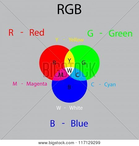 RGB matching system for your presentations or lessons