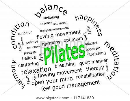 Pilates Wordcloud
