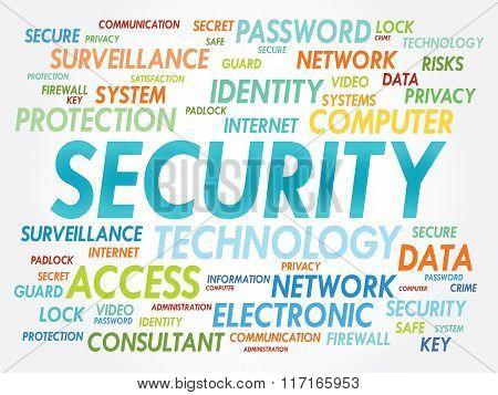Security Word Cloud