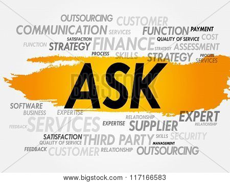 ASK word cloud collage, business concept background