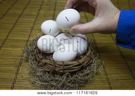 Contributing Or Withdrawing Stocks In Nest Eggs