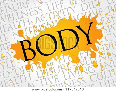 Body Word Cloud, Fitness, Sport