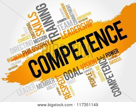 COMPETENCE word cloud business concept presentation background poster