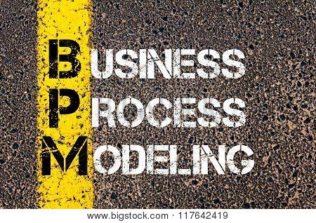 Business Acronym Bpm Business Process Modeling