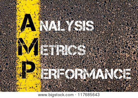 Business Acronym Amp Analysis, Metrics, And Performance