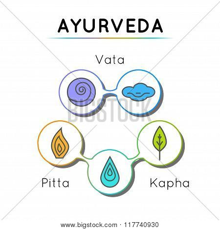 Ayurveda vector illustration. Doshas.