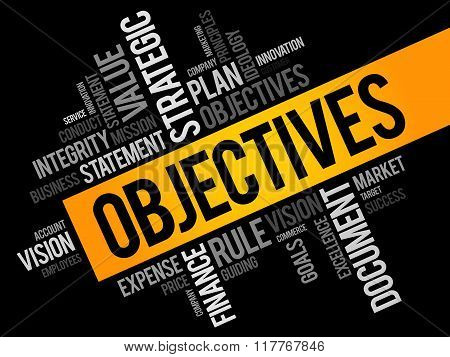 Objectives word cloud, business concept, presentation background