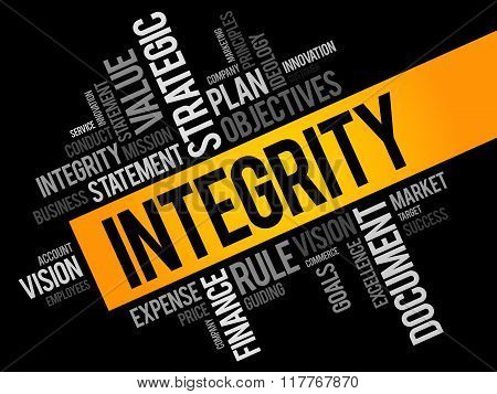 Integrity word cloud, business concept, presentation background