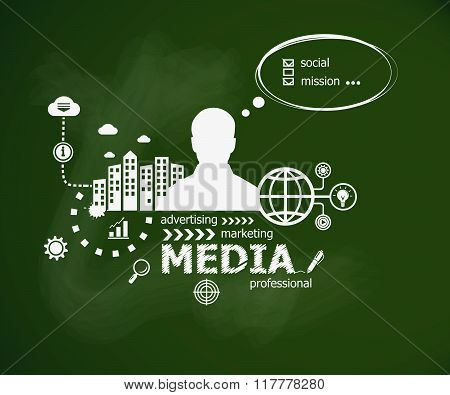 Media Design Concept And Man.