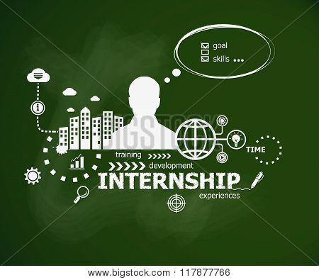 Internship Concept And Man. Typographic Poster.