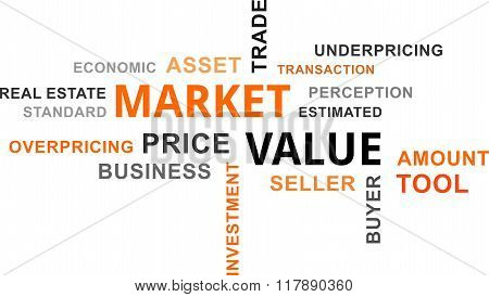 Word Cloud - Market Value