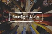 Immigration Immigrants Migrate Move Aboard Concept poster