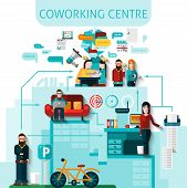 Coworking centre composition with communication and transport symbols flat vector illustration poster