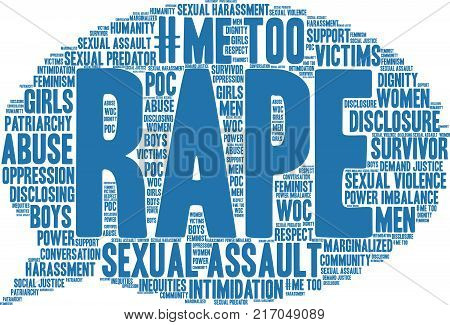 Rape Word Cloud