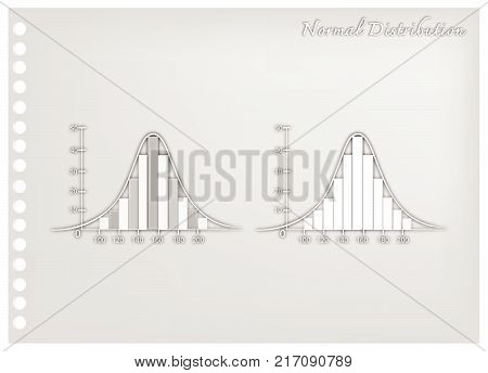 Paper Art Craft Set of Gaussian Bell Curves or Normal Distribution Curves Used in The Natural Sciences, Social Sciences and Business.