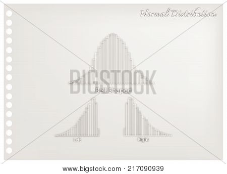 Business and Marketing Concepts, Illustration Paper Art Craft Set of Positve and Negative Distribution Curve or Normal Distribution Curve and Not Normal Distribution Curves.