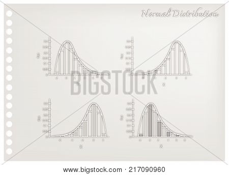 Business and Marketing Concepts, Illustration Paper Art Craft Set of Positve and Negative Distribution or Not Normal Distribution Curves.