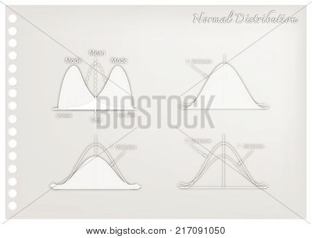Business and Marketing Concepts, Illustration Paper Art Craft Set of Positve and Negative Distribution or Normal Distribution Curves and Not Normal Distribution Curves.