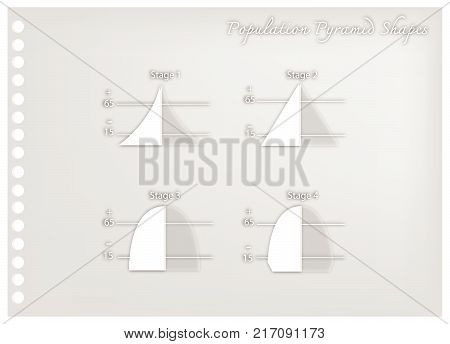 Population and Demography, Illustration Paper Art Craft Set of 4 Stages of Population Pyramids Chart or Age Structure Graph on Chalkboard Background.