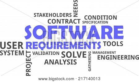 A word cloud of software requirements related items