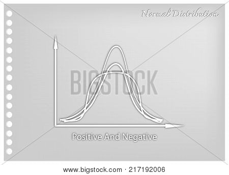 Business and Marketing Concepts Illustration Paper Art Craft of Positve and Negative Distribution Curve or Normal Distribution Curve and Not Normal Distribution Curve.
