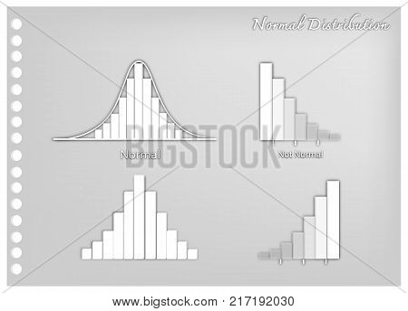 Business and Marketing Concepts Illustration Paper Art Craft Set of 4 4 Gaussian Bell or Normal Distribution Curve and Not Normal Distribution Curve.
