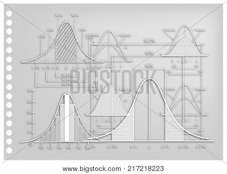 Business and Marketing Concepts Illustration Paper Art Craft of Standard Deviation Diagram Gaussian Bell or Normal Distribution Curve and Population Pyramid Chart for Sample Size Determination.