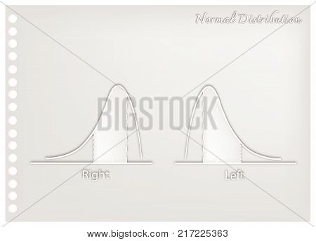 Business and Marketing Concepts, Illustration Paper Art Craft of Positve and Negative Distribution or Not Normal Distribution Curves.