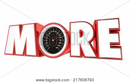 More Speedometer Word Increase Improvement 3d Illustration