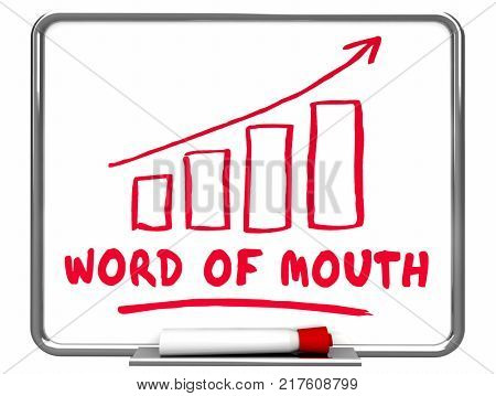Word of Mouth Buzz Referrals Increase Sales 3d Illustration