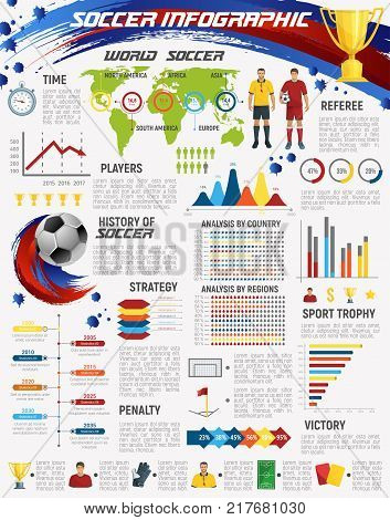 Football or soccer sport game infographic. Soccer club statistics world map, football history timeline graph, arrow and pie chart of soccer match strategy with football player, ball and trophy cup