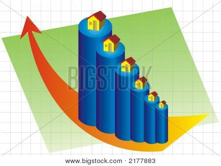 Growth Real Estate Green