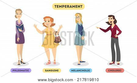 Types of temperaments. Sanguine and choleric, phlegmatic and melancholic.